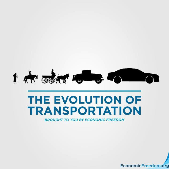 evolution of transportation Evolution of transportation did you know that, at one time, new york state was considered by many to be the hub for the transportation revolution in the united states learn more in this video from regents review 20.