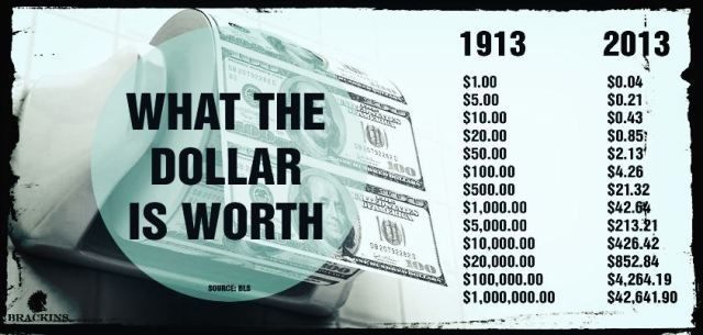 dolar-value2